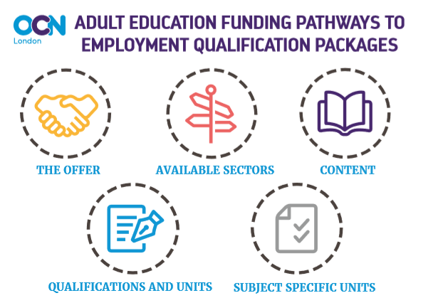 Ideas for your unused Adult Education Budget